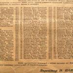 Приказ о премировании рабочих фабрики имени Ногина, 6 ноября 1935 года